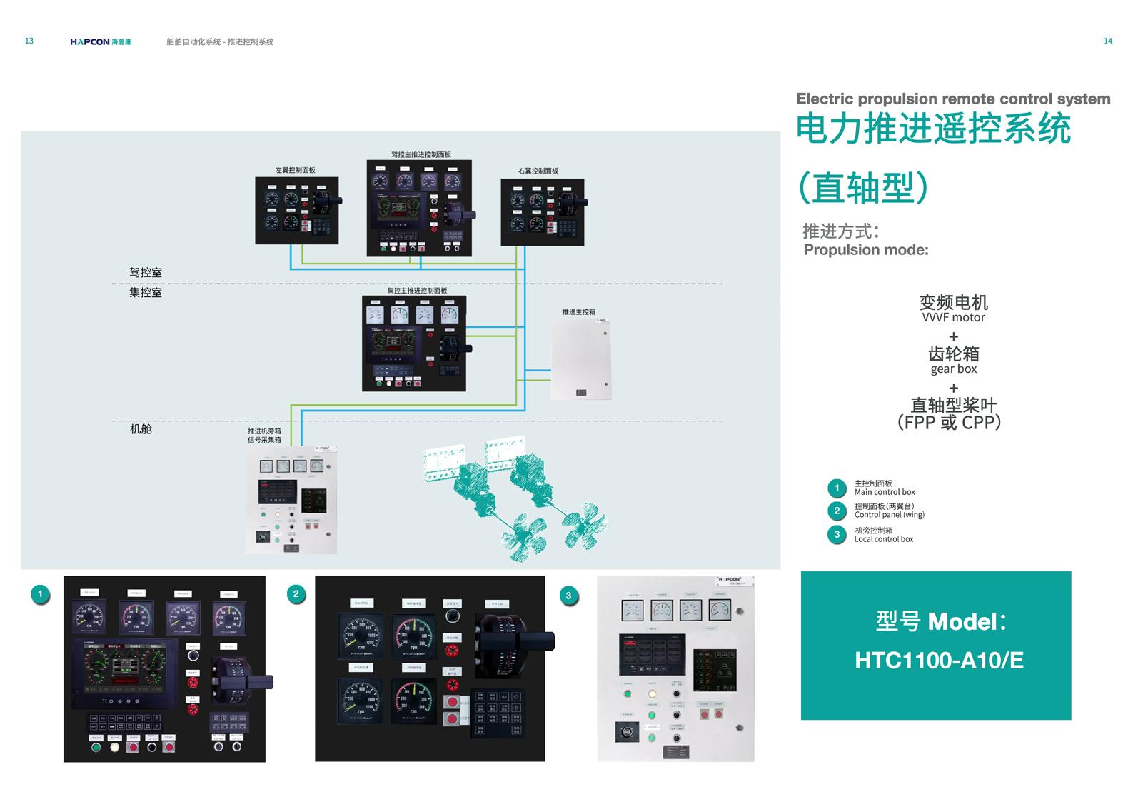 Hapcon Automation Technology