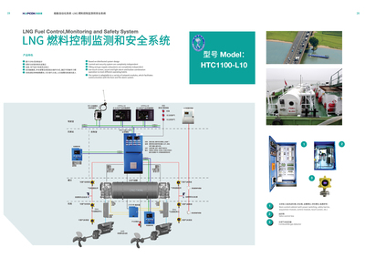 HTC1100-L10 LNG Fuel  Control Monitoring and Safety System